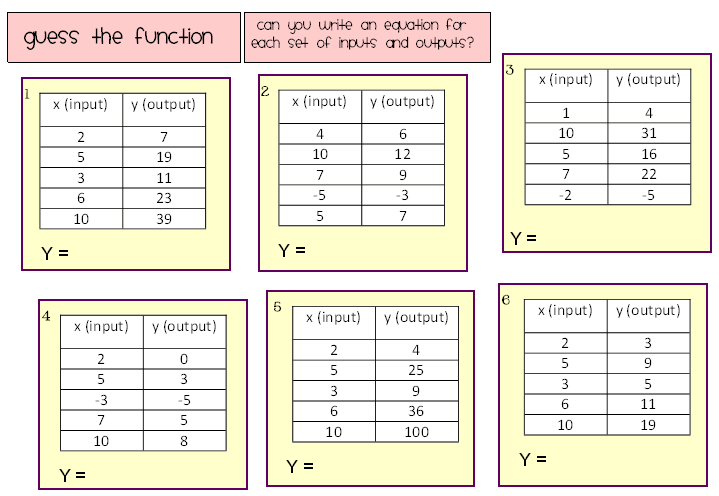 Whats New – Function Rules Worksheet