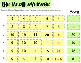 Mean Average