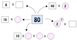 Prime Numbers and Composites Puzzles