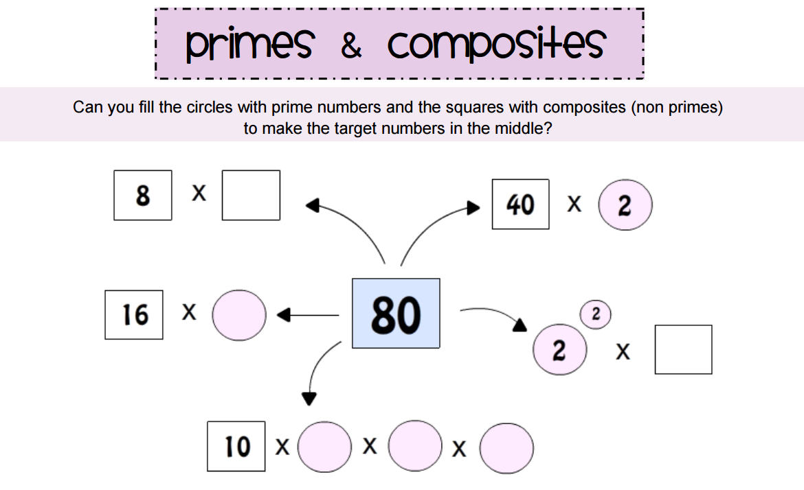 Worksheets Prime And Composite Numbers Worksheet lesson plans standard form primes and composites puzzle prime