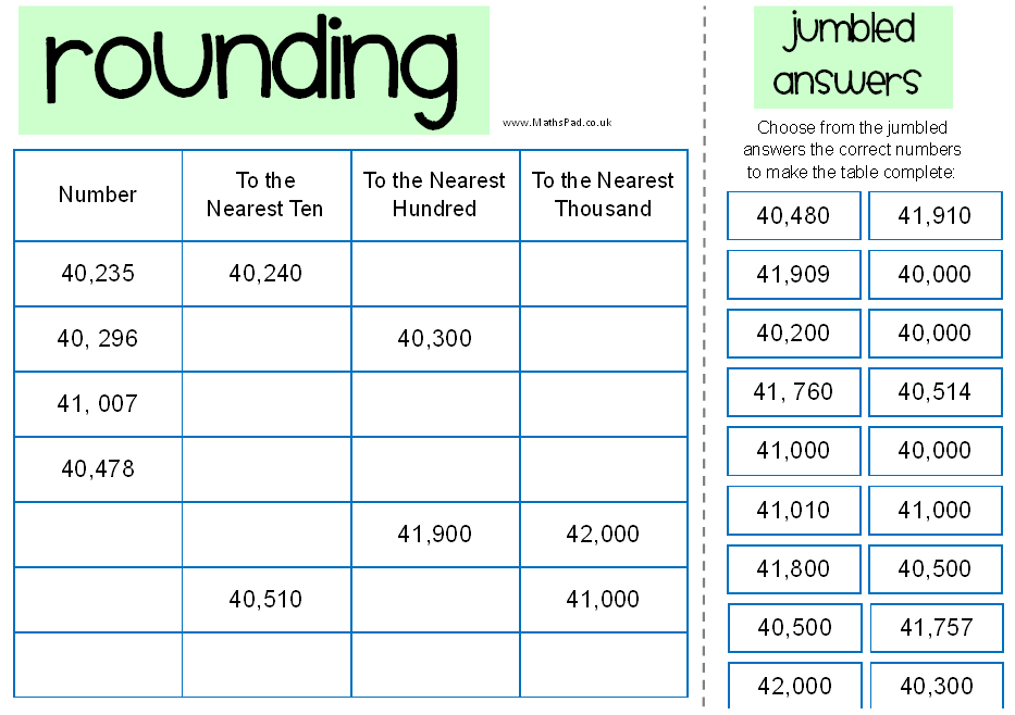 Lesson Plans Rounding To The Nearest Ten, Hundred, Thousand Addition And Subtraction Word Problems Worksheets 3rd Grade Rounding To The Nearest 10 Or 100 Worksheet