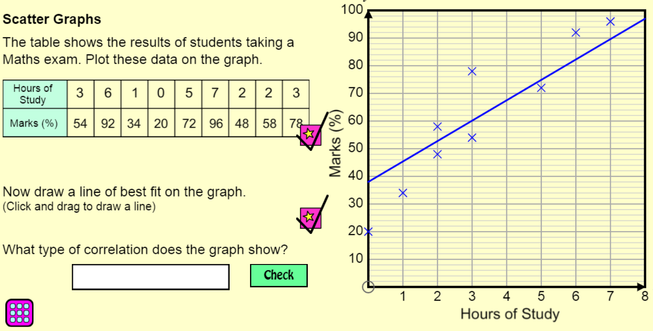 Data handling interactive student task scatter graphs please login ccuart Gallery