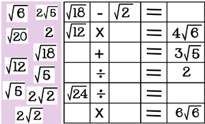 Multiplying Surds Worksheet