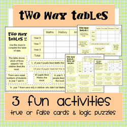 Lesson Plans | Two-Way Tables