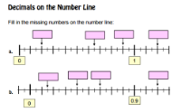 math worksheet : decimals : Decimal Number Line Worksheet