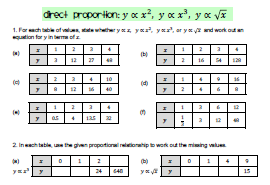 Direct and inverse proportions NCERT extra questions for class-8 maths