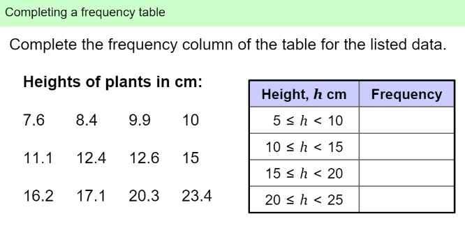 mean worksheets with answers – flauders info moreover Estimate the mean from grouped frequency – Variation Theory further  also Insert subtotals in a list of data in a worksheet   Excel together with Averages 3   Grouped Data   Estimated Mean    worksheet    TpT likewise  further Averages   Mean  Median  Mode besides  furthermore Grouped Data Calculation   ppt video online download likewise Worksheet Mean From Grouped Data   Free Printables Worksheet together with 35 Mean Median and Mode Worksheets with Answer Key moreover Mean Median Mode Range Worksheets With Answers Worksheet S Pdf further Mean from Grouped Frequency Tables  Working Backwards   Worksheet by as well Mean  Median and Mode from Grouped Frequencies together with Averages from Frequency Tables Worksheet   Elace in addition Mean  Median  Mode and Range Worksheets. on averages from grouped data worksheet