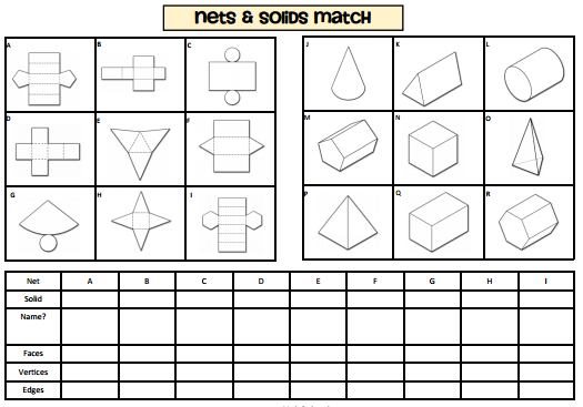 Shape Solid Properties – Nets Worksheet