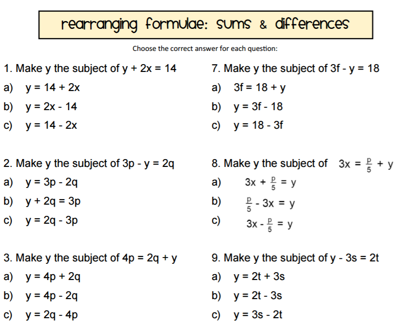 Equations – Solving Simple Equations Worksheets