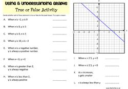 Understanding Graphing Worksheet Answers - Worksheets